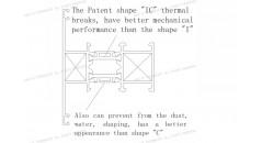 thermische Trennung, Patent IC thermische Brüche, IC thermische Brüche, Fensterrahmen aus Aluminium, Lösungen für Fensterrahmen aus Aluminium