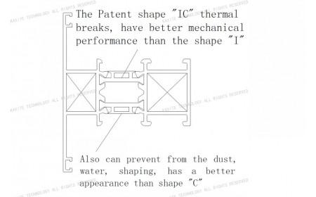 Isolierstege Patent IC | Lösungen für Fensterrahmen aus Aluminium