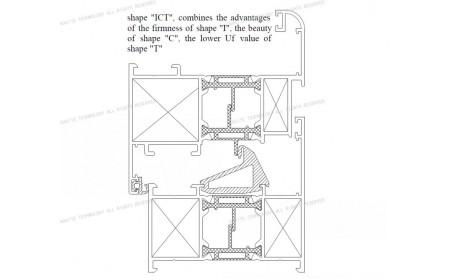 Uf 2,5 K / m2K Patent ICT Isolierstege | Lösungen für Fensterrahmen aus Aluminium