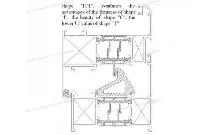 Uf 2,0 K / m2K Patent ICT Isolierstege | Lösungen für Fensterrahmen aus Aluminium